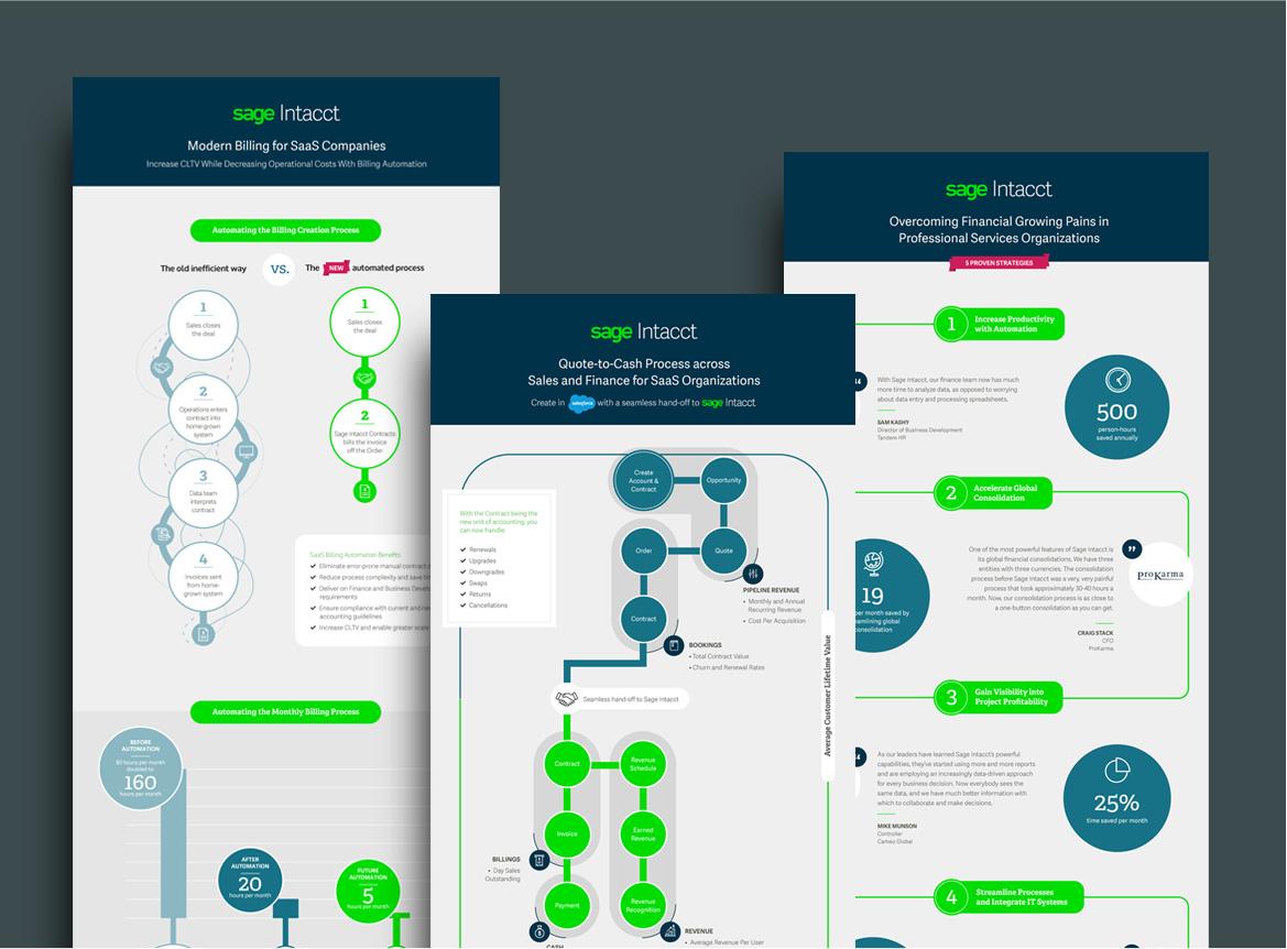 multipule infographs for sage intacct